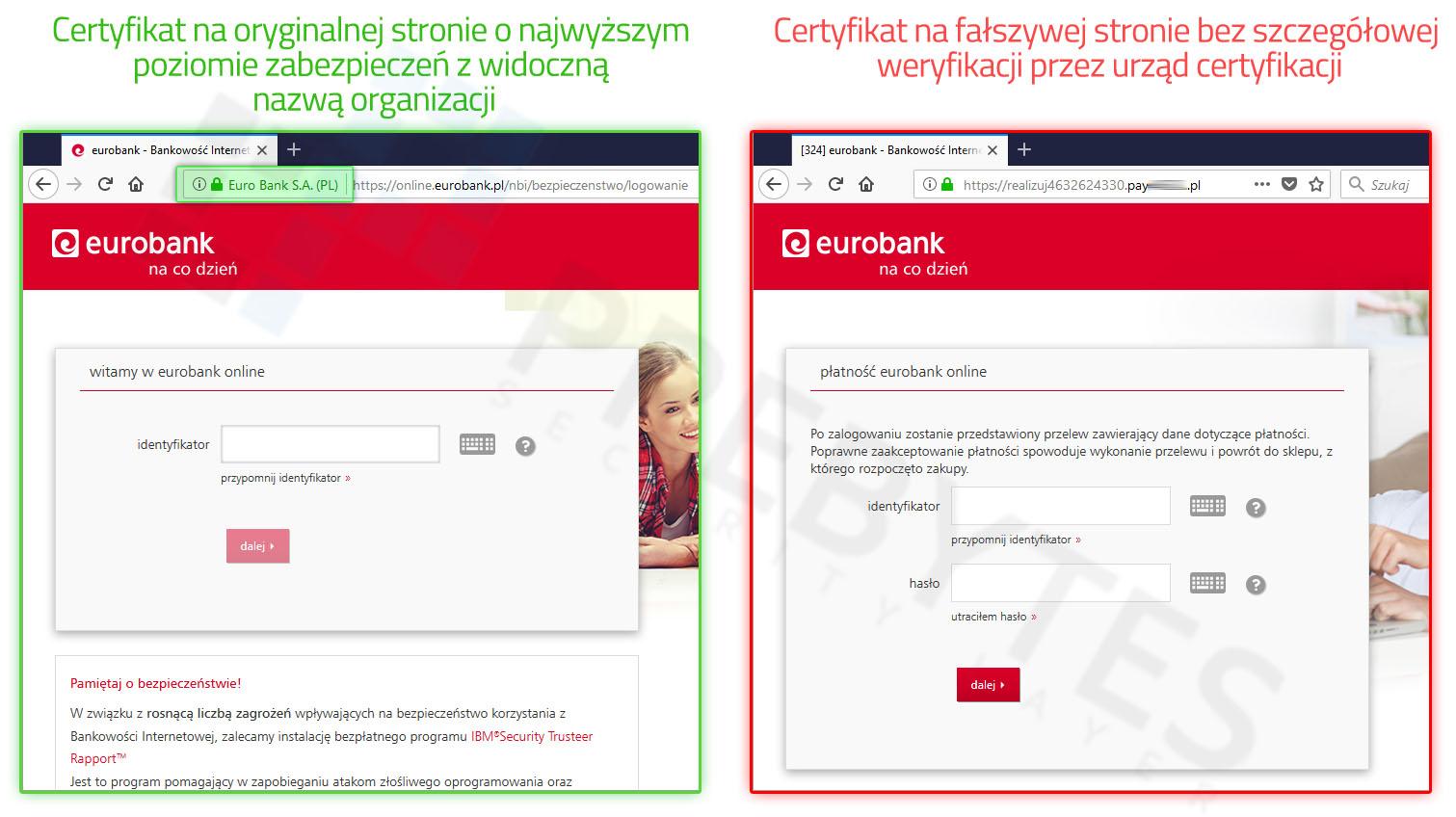 certyfikaty_eurobank-2